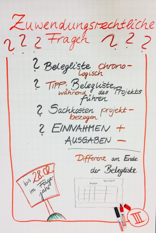 Workshop Flipchart Abrechnung Projekte